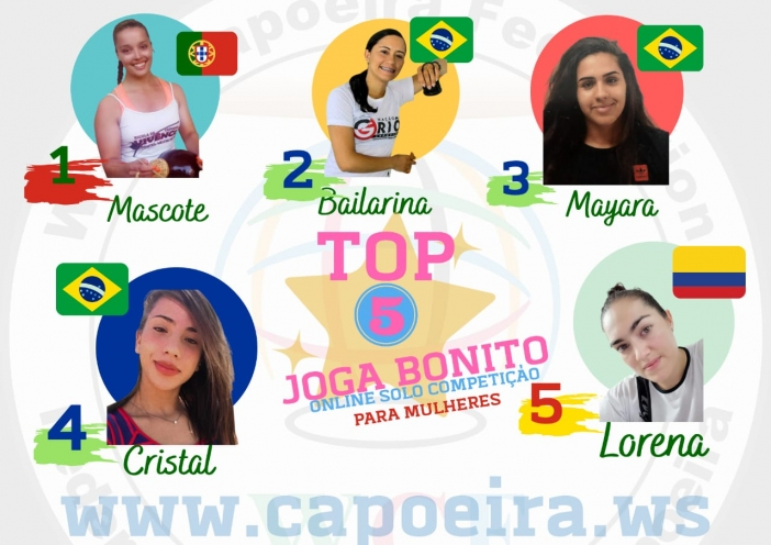 Joga Bonito - The Victorious The world's first WCF online